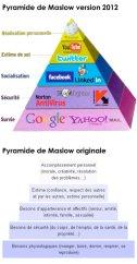 maslow-2.0