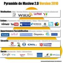 Pyramide-de-Maslow-du-web-2.0