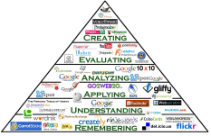 blooms taxonomy and technology