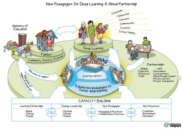 deep-learning-global-partnership