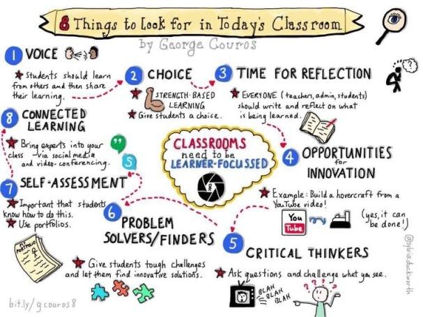 todays-classroom